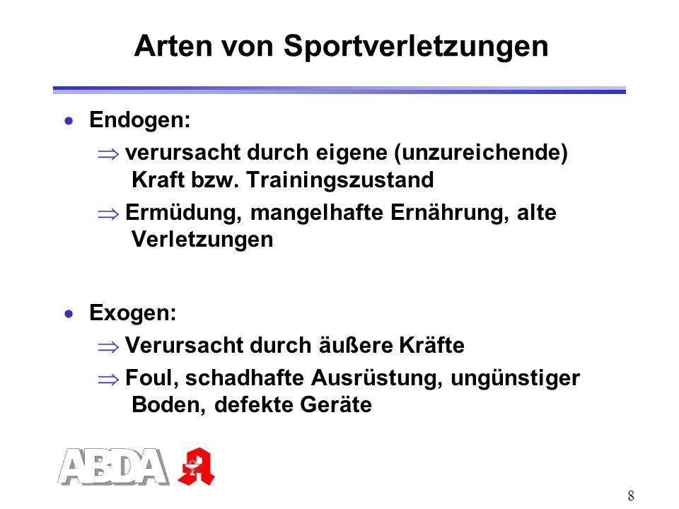 Arten von Sportverletzungen
