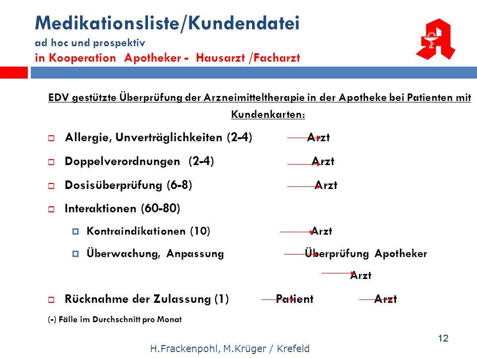 Medikationsliste/Kundendatei ad hoc und prospektiv in Kooperation Apotheker - Hausarzt /Facharzt