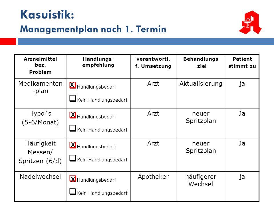 Kasuistik: Managementplan nach 1. Termin