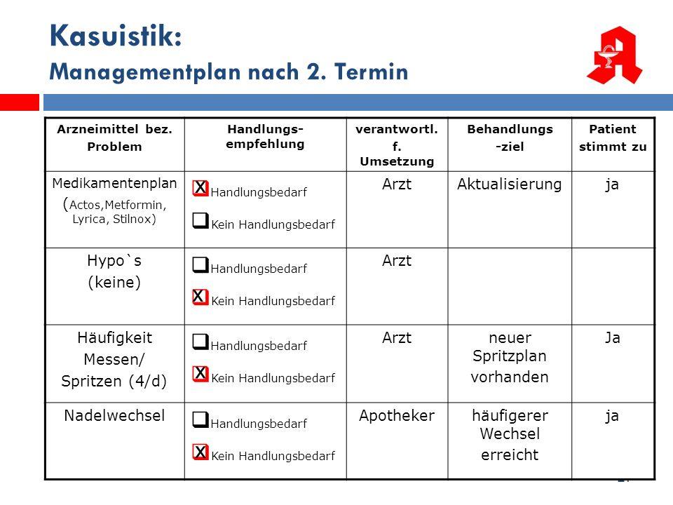 Kasuistik: Managementplan nach 2. Termin