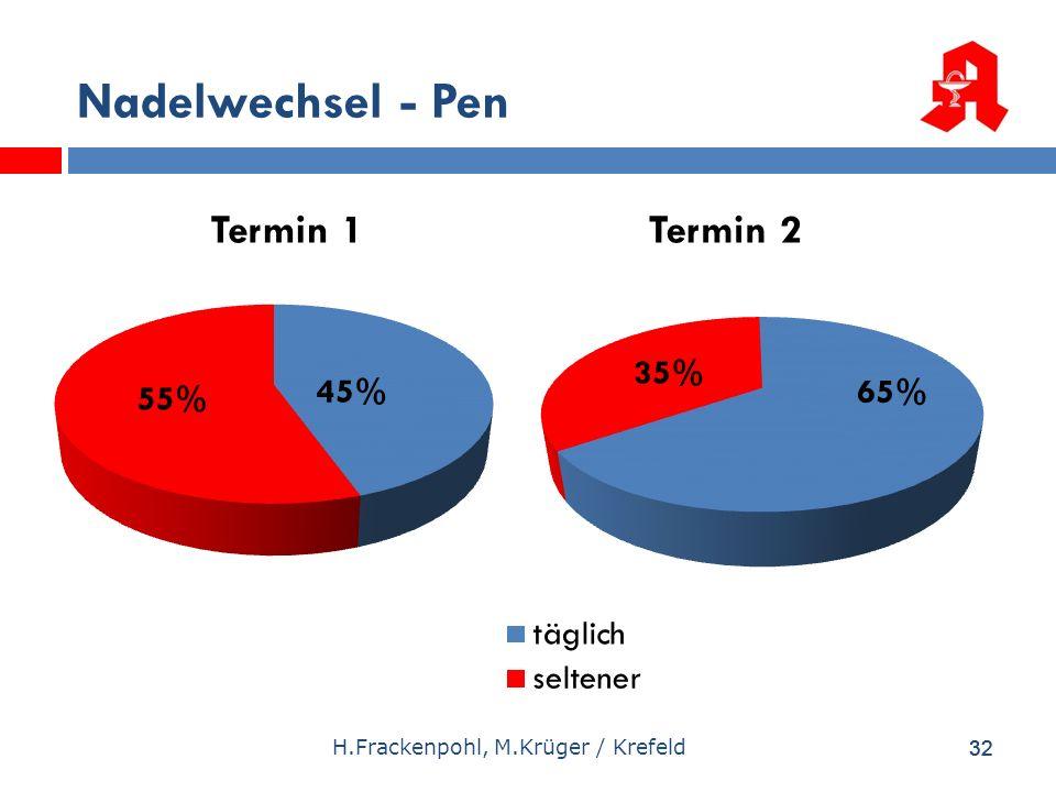 Nadelwechsel - Pen H.Frackenpohl, M.Krüger / Krefeld 32