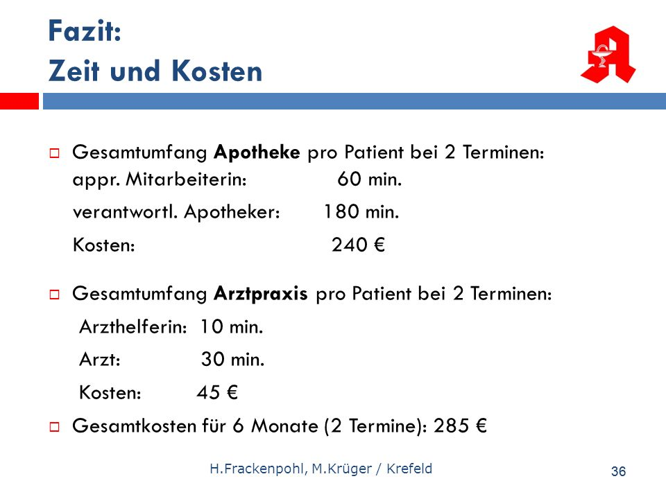 Fazit: Zeit und Kosten Gesamtumfang Apotheke pro Patient bei 2 Terminen: appr. Mitarbeiterin: 60 min.