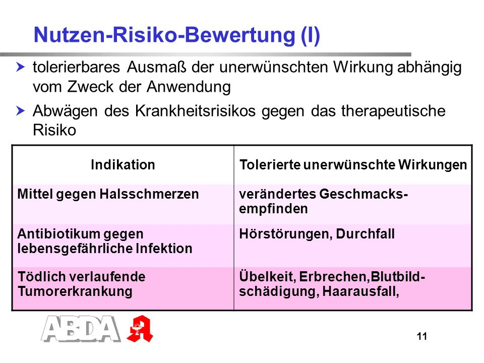 Nutzen-Risiko-Bewertung (I)