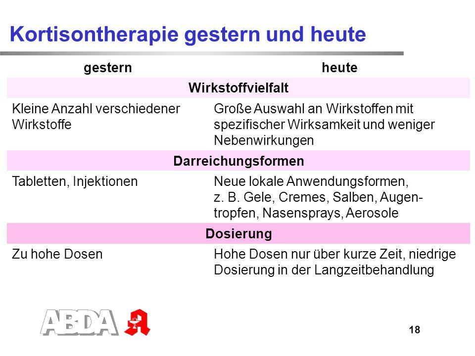 Kortisontherapie gestern und heute