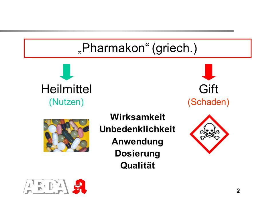 """""""Pharmakon (griech.) Heilmittel (Nutzen) Gift (Schaden) Wirksamkeit"""
