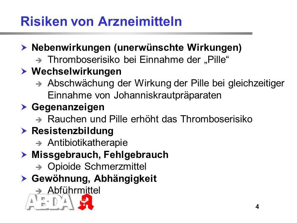 Risiken von Arzneimitteln