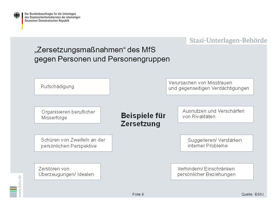 """""""Zersetzungsmaßnahmen des MfS gegen Personen und Personengruppen"""