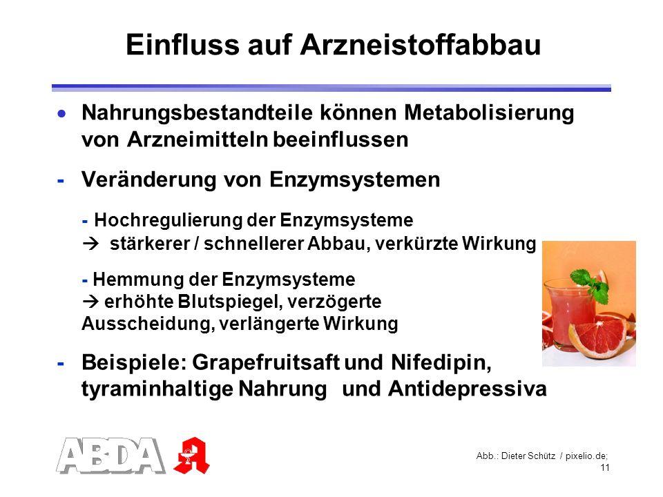 Einfluss auf Arzneistoffabbau