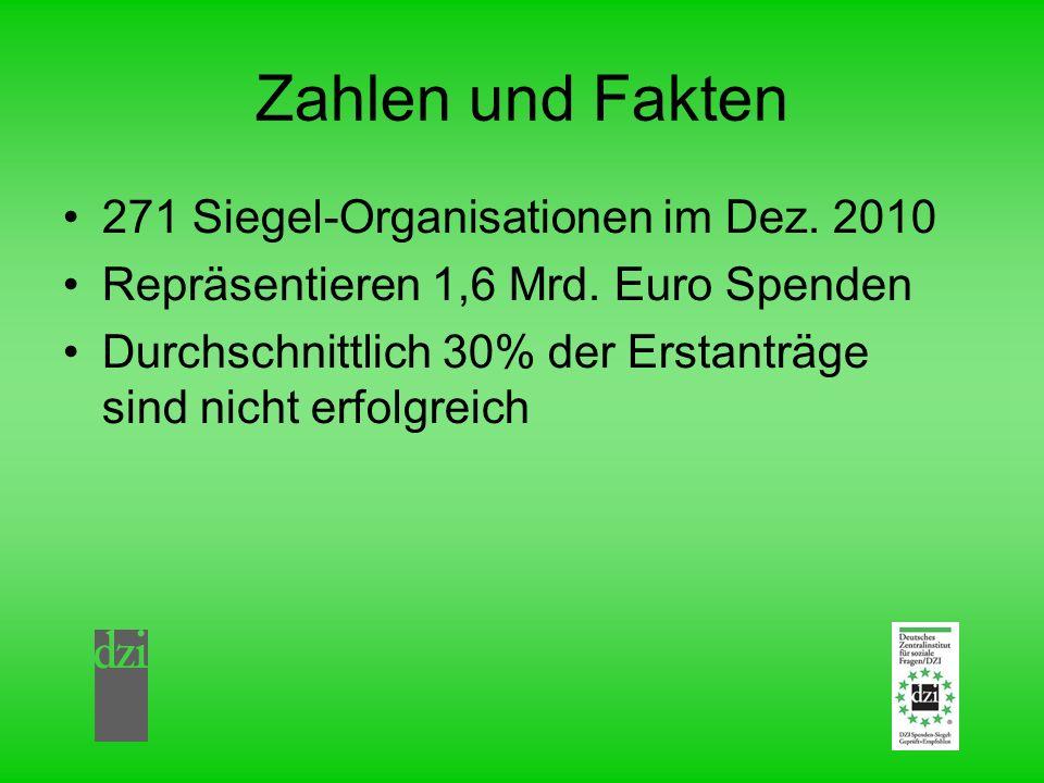Zahlen und Fakten 271 Siegel-Organisationen im Dez. 2010
