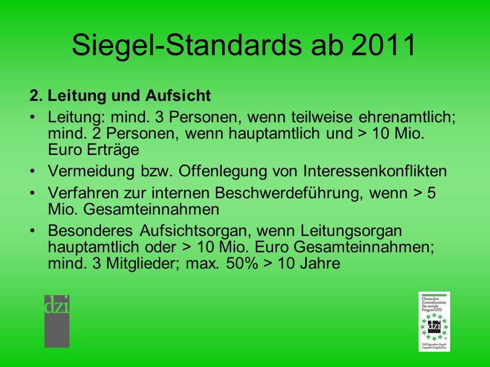 Siegel-Standards ab 2011 2. Leitung und Aufsicht