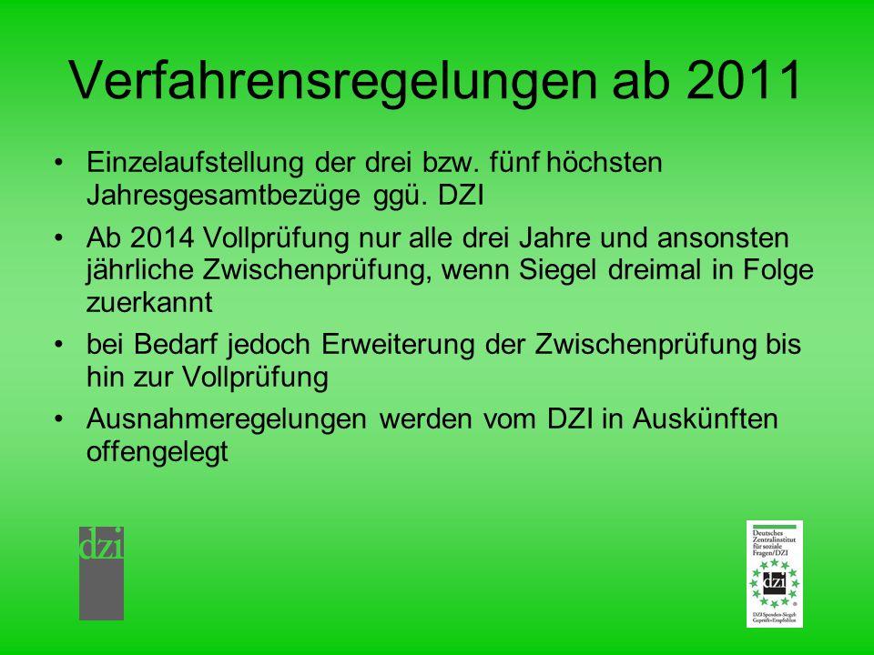 Verfahrensregelungen ab 2011