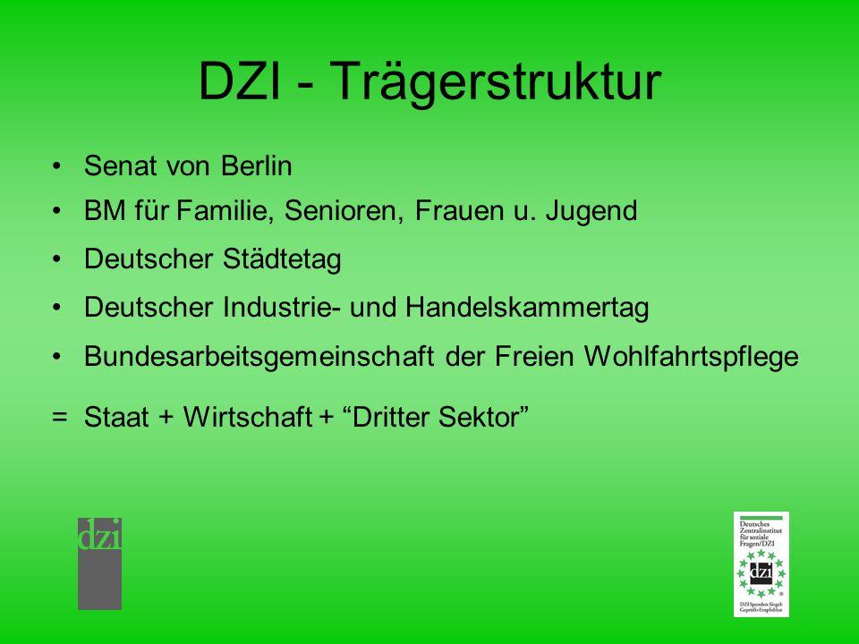 DZI - Trägerstruktur Senat von Berlin