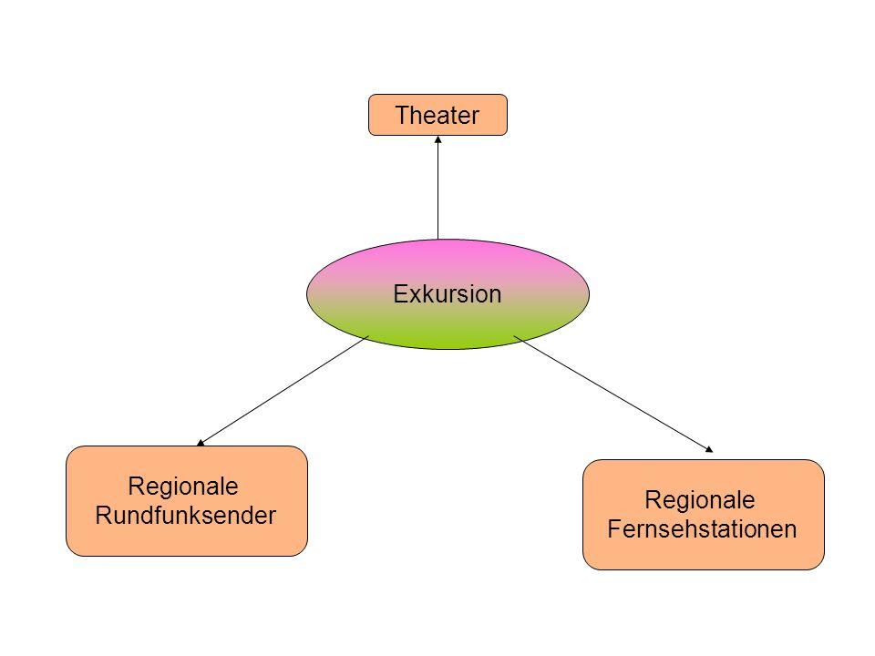 Theater Exkursion Regionale Rundfunksender Regionale Fernsehstationen