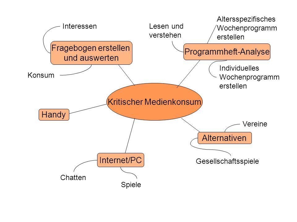 Programmheft-Analyse