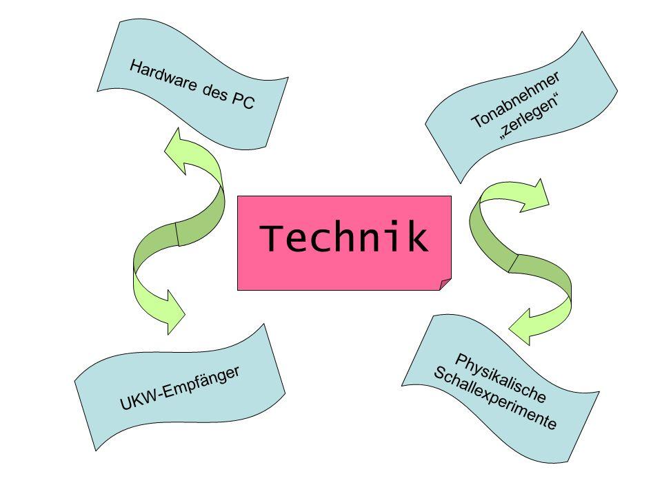 "Technik Hardware des PC Tonabnehmer ""zerlegen Physikalische"
