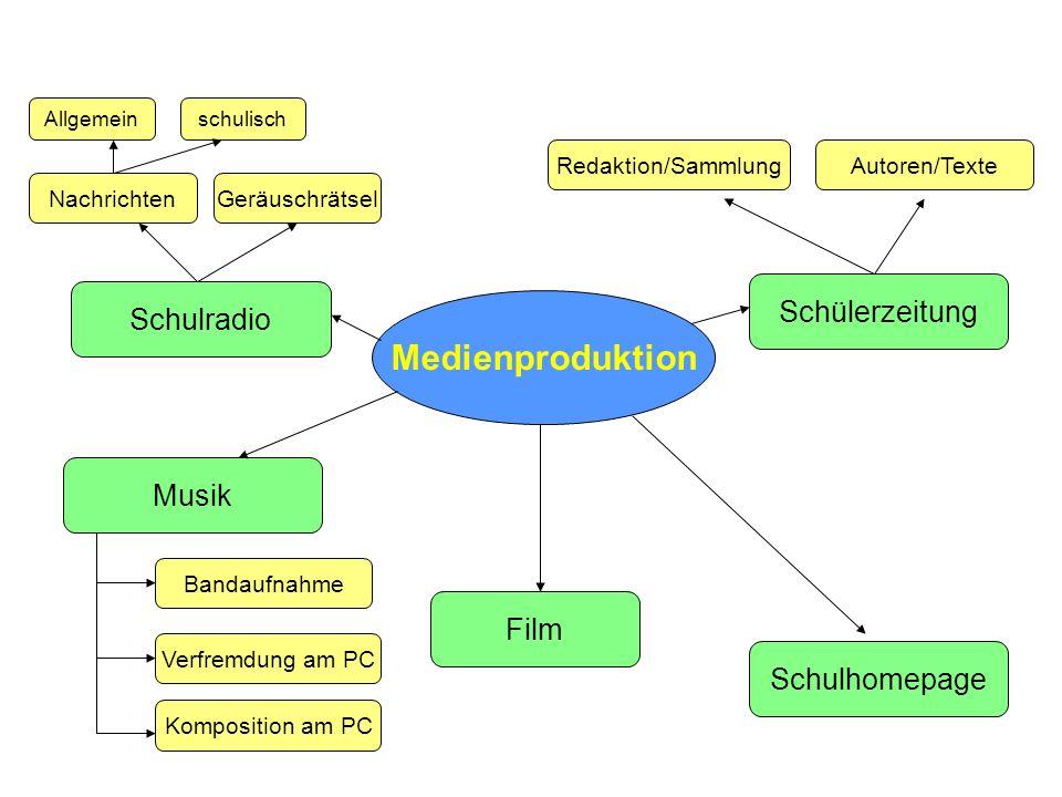 Medienproduktion Schülerzeitung Schulradio Musik Film Schulhomepage