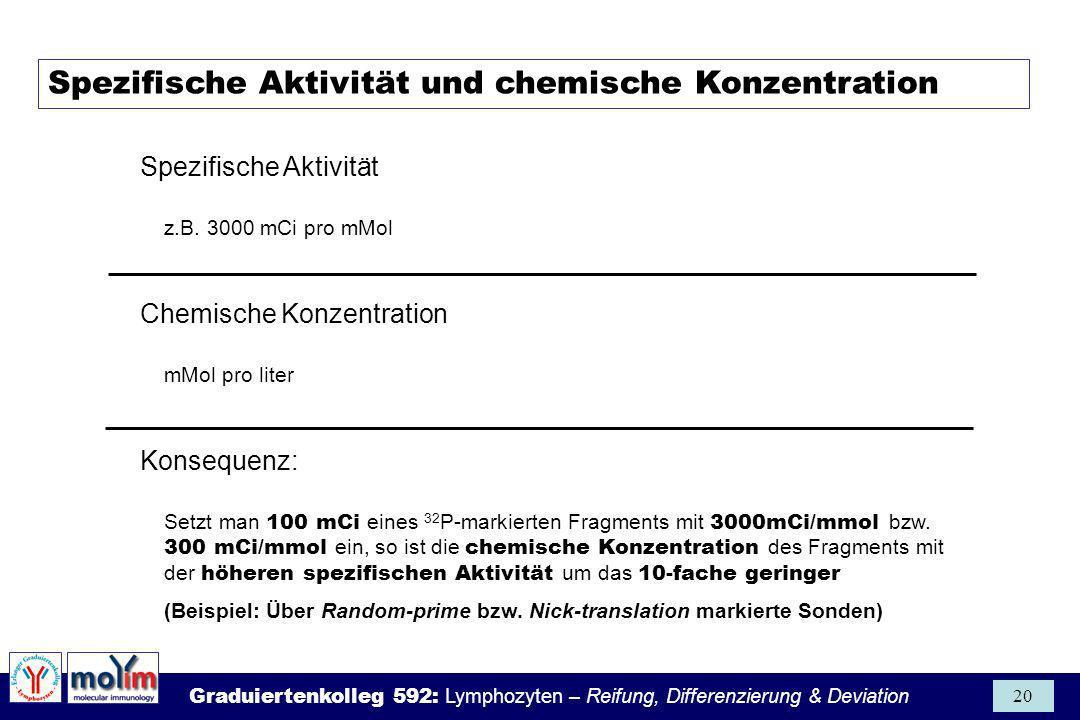 Spezifische Aktivität und chemische Konzentration