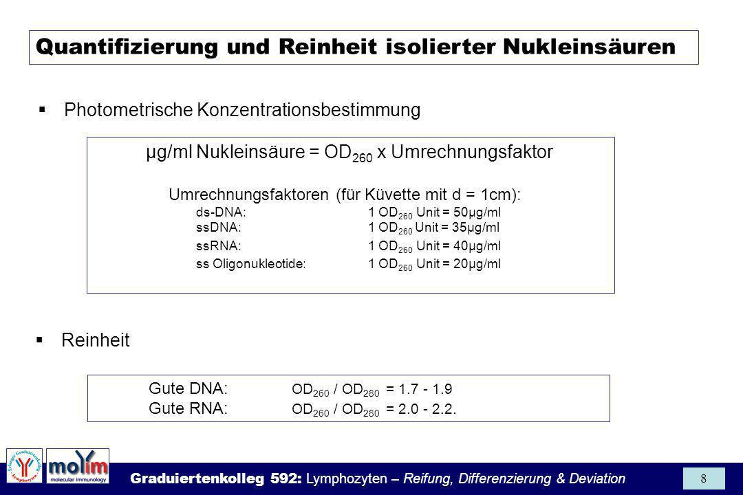 µg/ml Nukleinsäure = OD260 x Umrechnungsfaktor