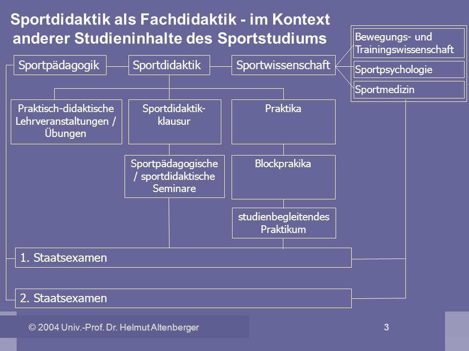 Sportdidaktik als Fachdidaktik - im Kontext anderer Studieninhalte des Sportstudiums