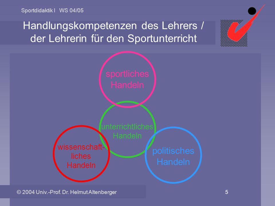Handlungskompetenzen des Lehrers / der Lehrerin für den Sportunterricht