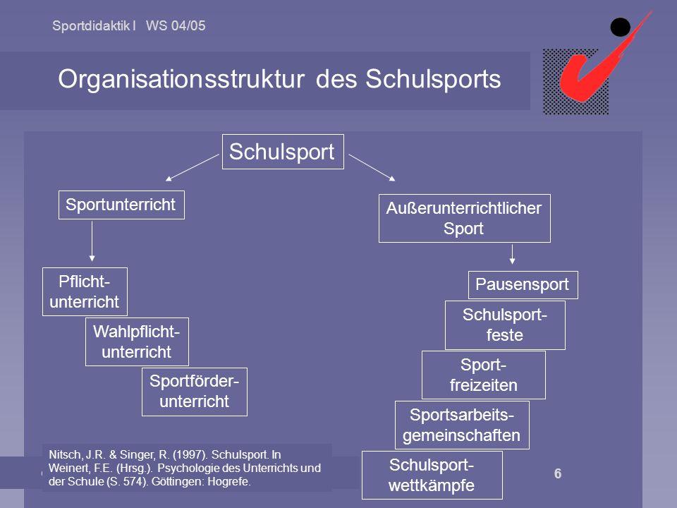 Organisationsstruktur des Schulsports