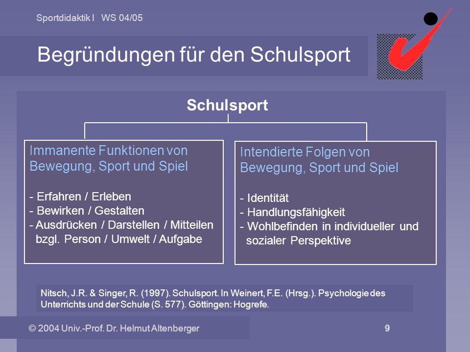 Begründungen für den Schulsport