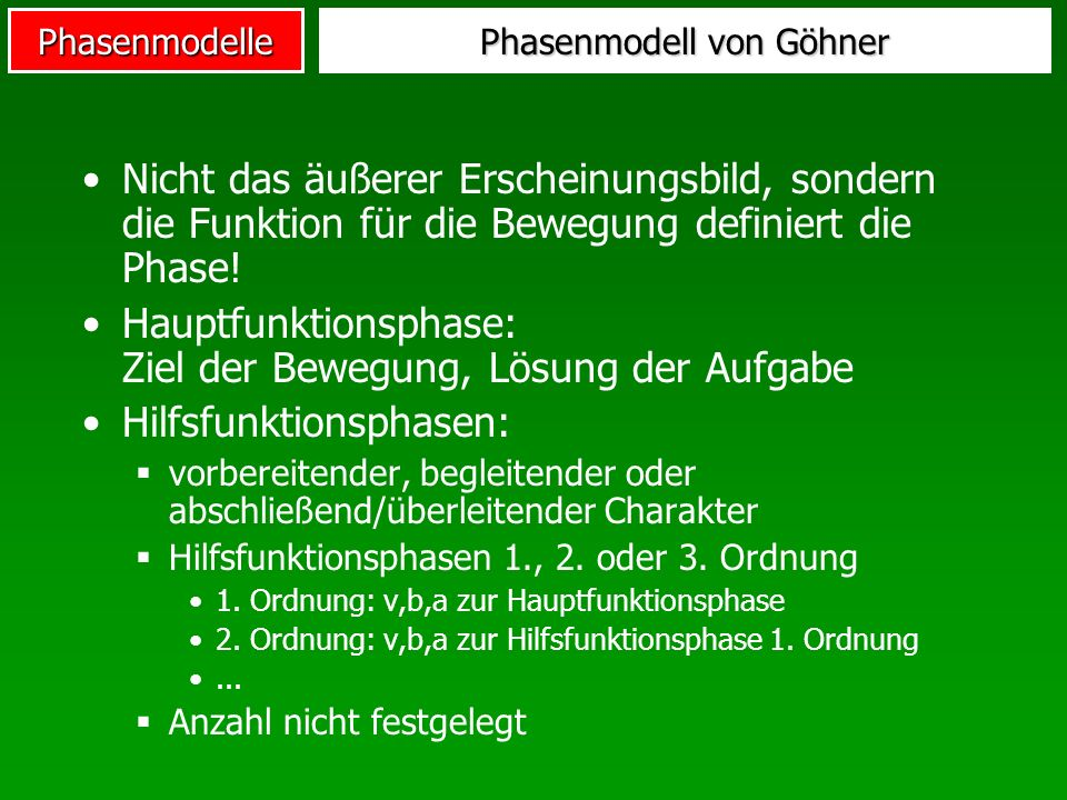 Phasenmodell von Göhner
