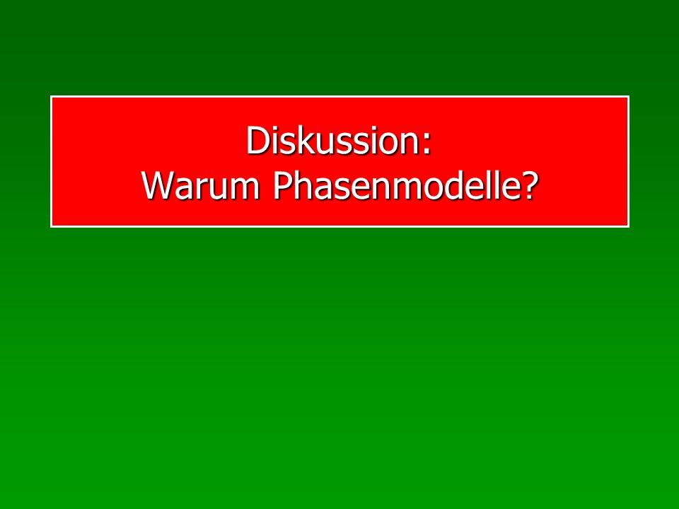 Diskussion: Warum Phasenmodelle