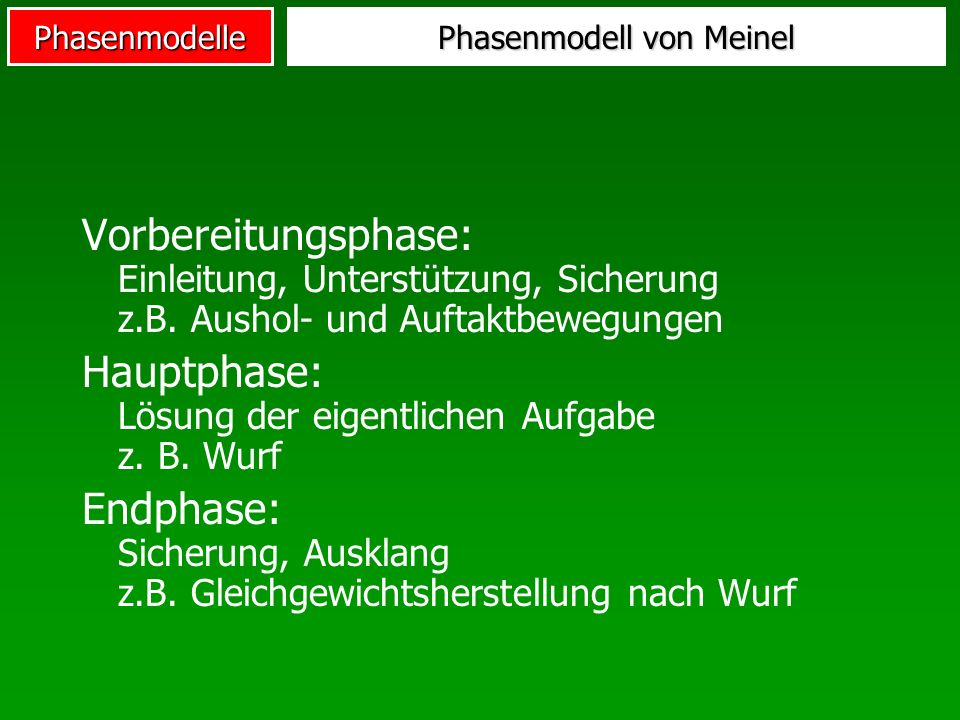 Phasenmodell von Meinel