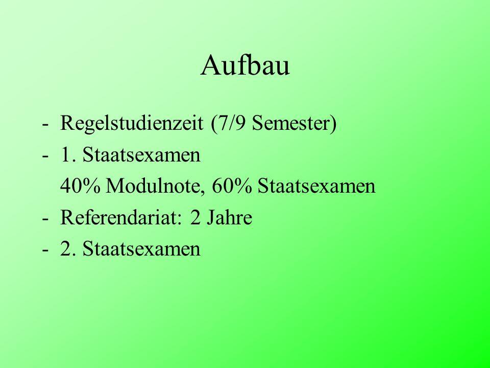 Aufbau Regelstudienzeit (7/9 Semester) 1. Staatsexamen