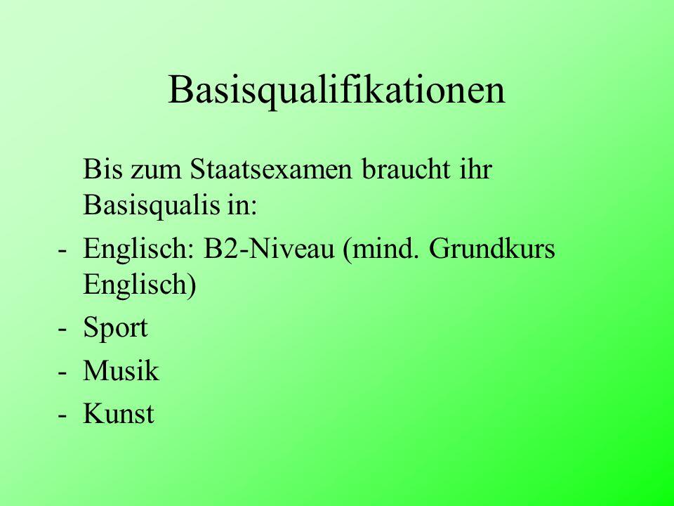 Basisqualifikationen