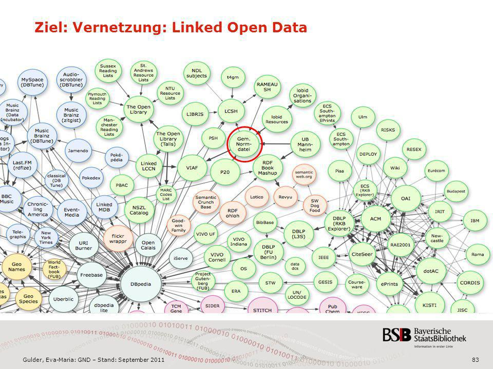 Ziel: Vernetzung: Linked Open Data