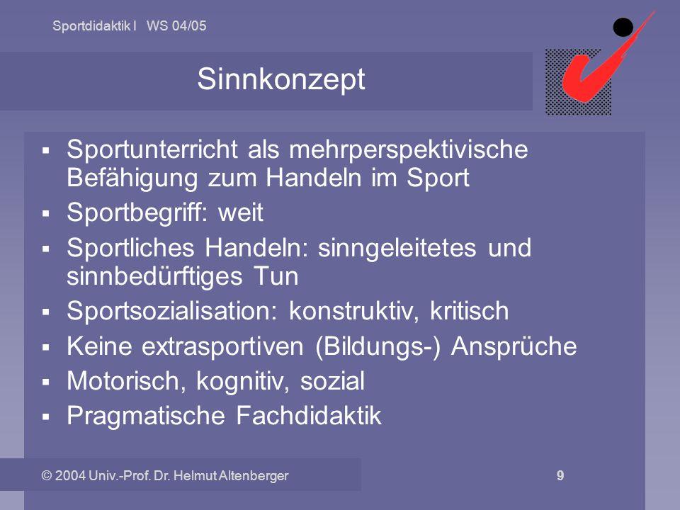 Sinnkonzept Sportunterricht als mehrperspektivische Befähigung zum Handeln im Sport. Sportbegriff: weit.
