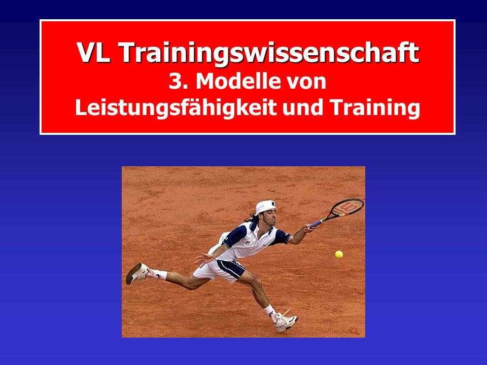 VL Trainingswissenschaft 3. Modelle von Leistungsfähigkeit und Training