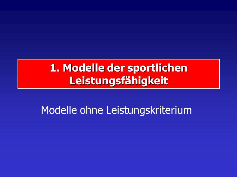 1. Modelle der sportlichen Leistungsfähigkeit