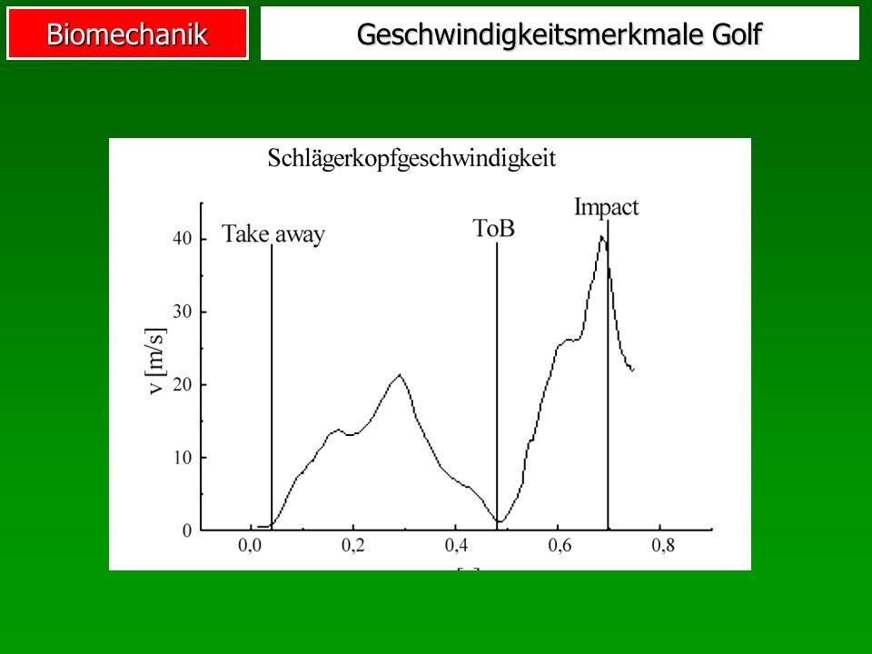 Geschwindigkeitsmerkmale Golf