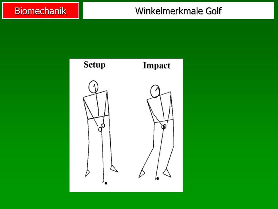 Winkelmerkmale Golf