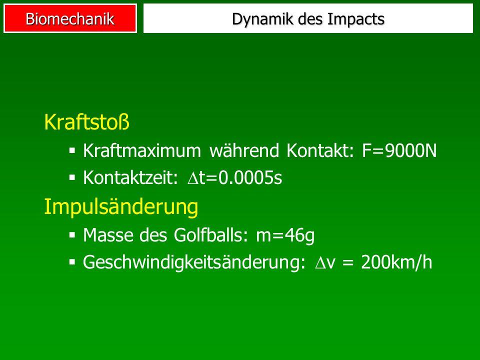 Kraftstoß Impulsänderung Kraftmaximum während Kontakt: F=9000N