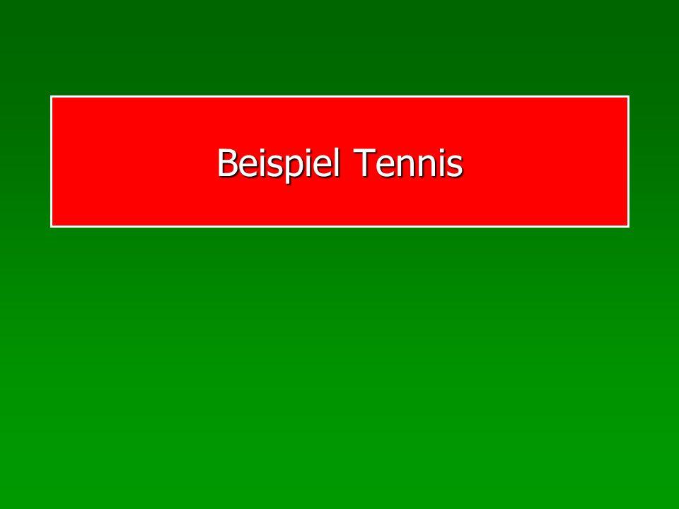 Beispiel Tennis