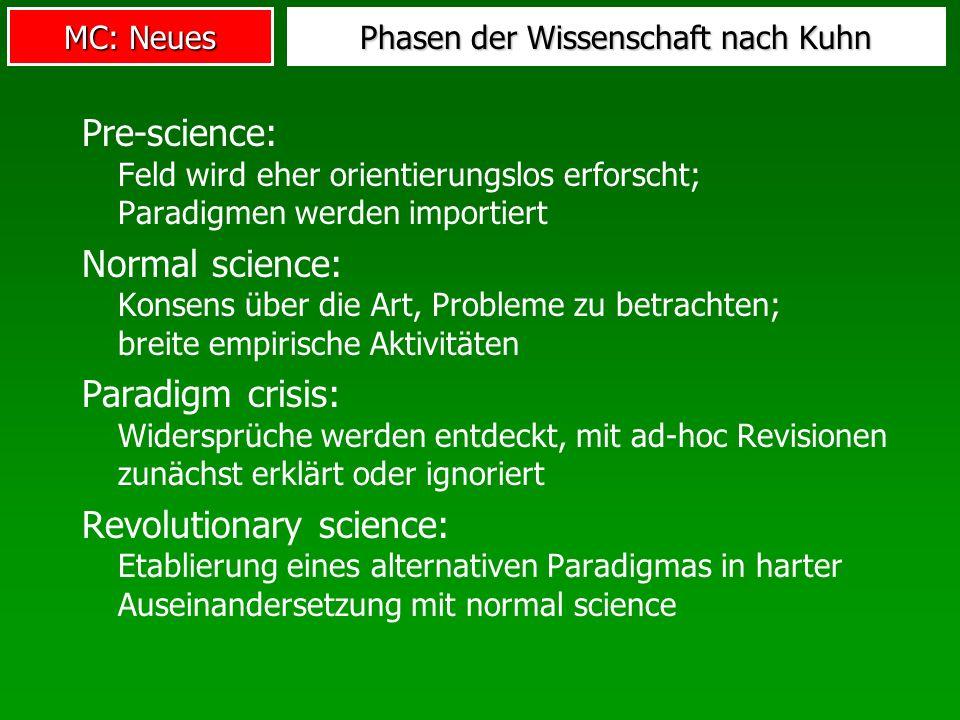 Phasen der Wissenschaft nach Kuhn