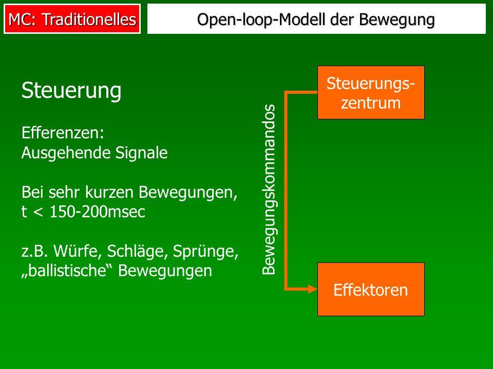 Open-loop-Modell der Bewegung