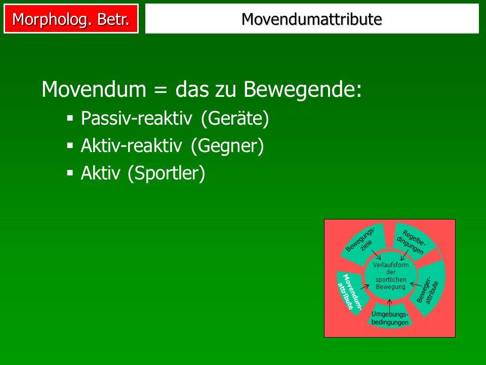Movendum = das zu Bewegende: