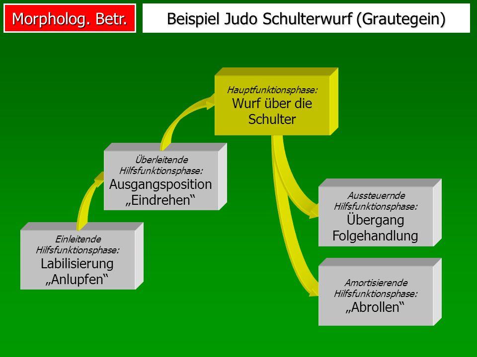 Beispiel Judo Schulterwurf (Grautegein)
