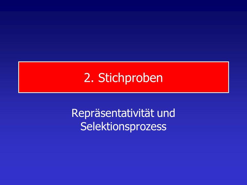 Repräsentativität und Selektionsprozess