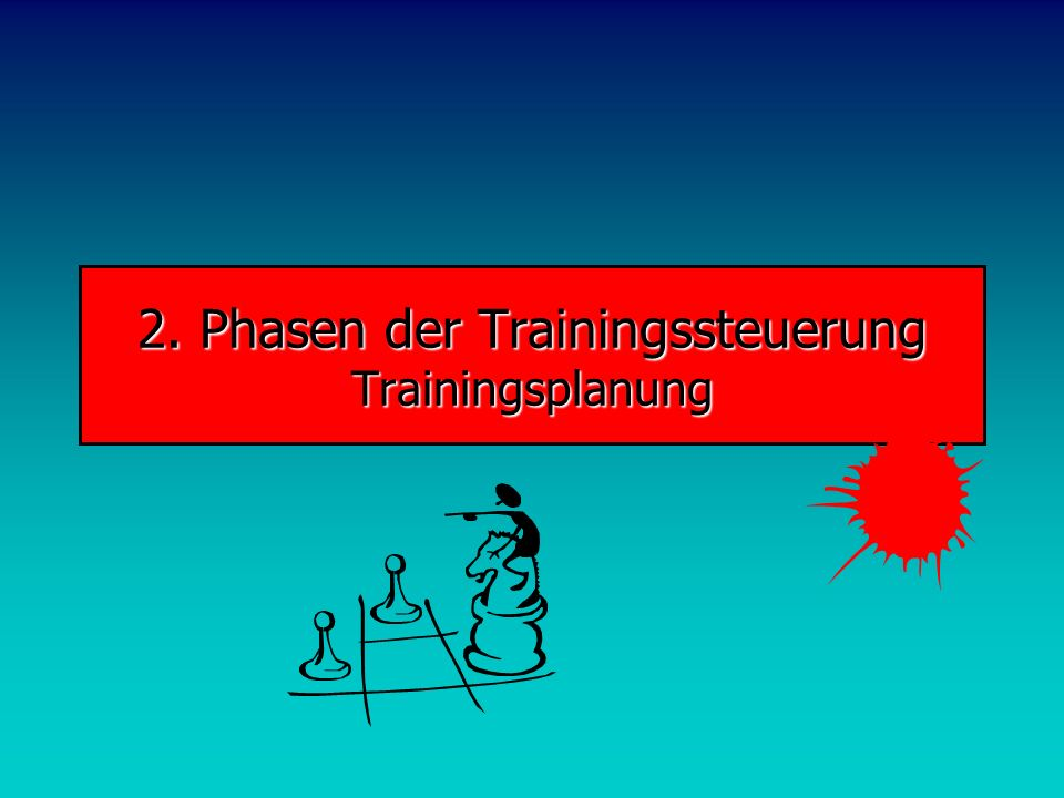 2. Phasen der Trainingssteuerung Trainingsplanung