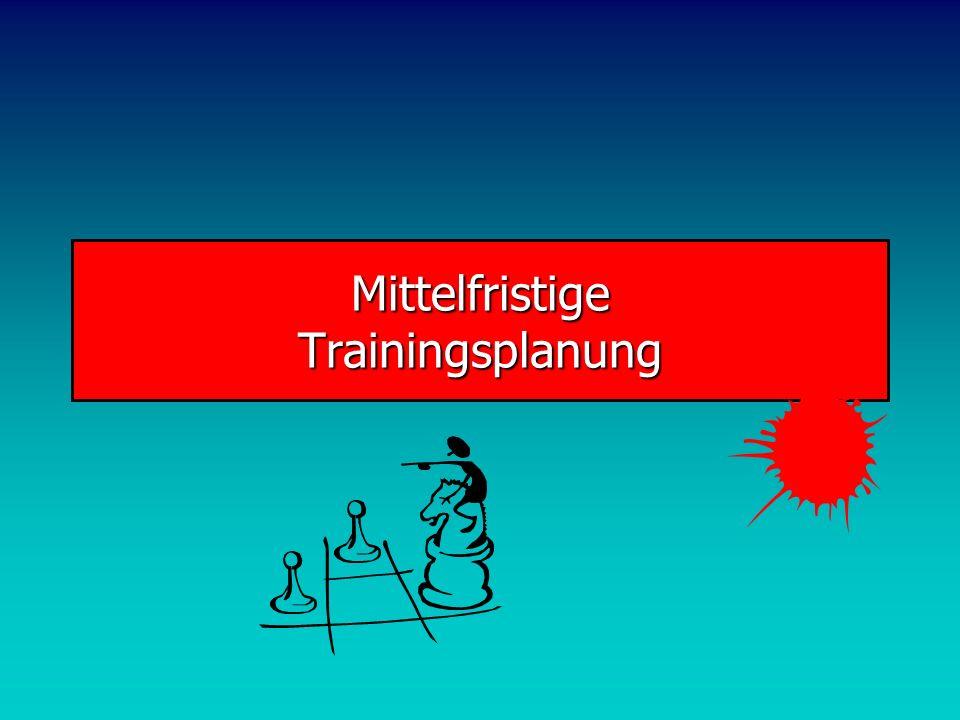 Mittelfristige Trainingsplanung