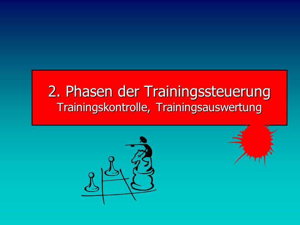 2. Phasen der Trainingssteuerung Trainingskontrolle, Trainingsauswertung