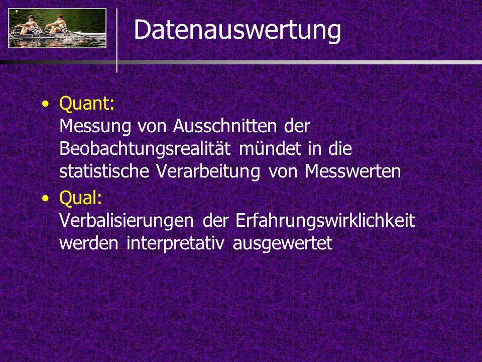 Datenauswertung Quant: Messung von Ausschnitten der Beobachtungsrealität mündet in die statistische Verarbeitung von Messwerten.