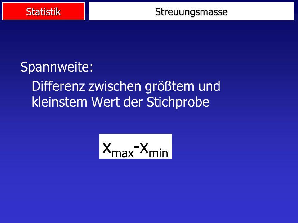 xmax-xmin Spannweite: