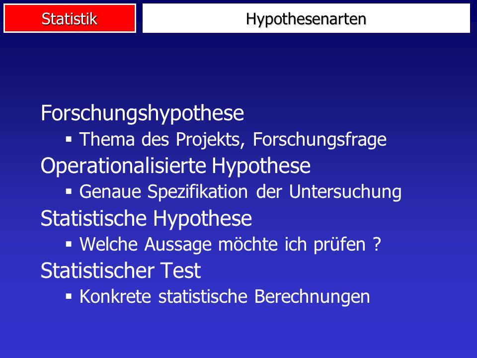 Operationalisierte Hypothese Statistische Hypothese Statistischer Test